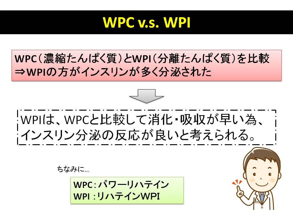 血糖値の改善には、WPC? WPI?