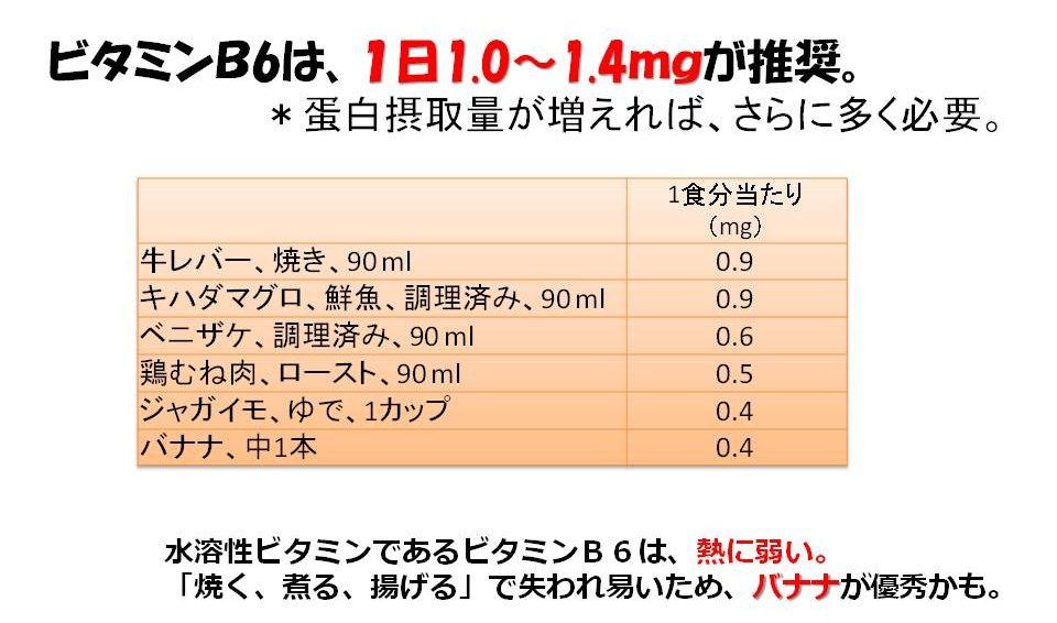 ビタミンB6が豊富な食物